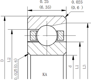 KA Series angle contact bearings.png
